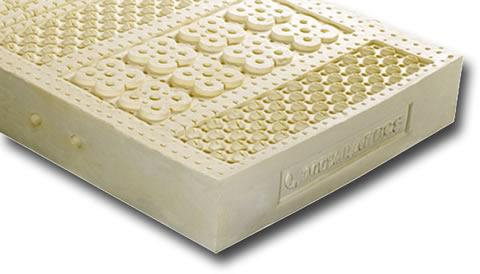 Materasso schiuma di lattice prezzi